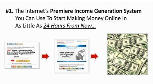 Internet Business Ideas: Work From Home Opportunities