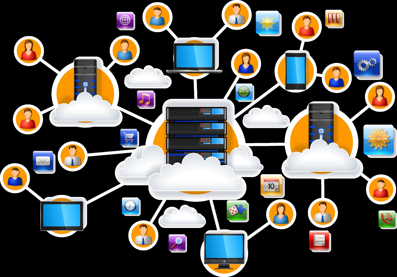 Everywhere Hosted Virtual Desktop