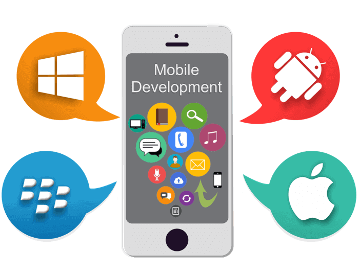 mobile application developer in ahmedabad