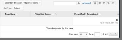 Custom Google Analytics Report