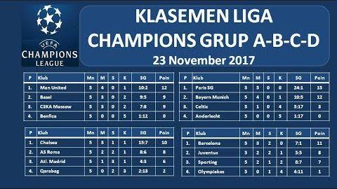 Hasil dan klasemen Liga Champions grup A-B-C-D 23 Nov 2017
