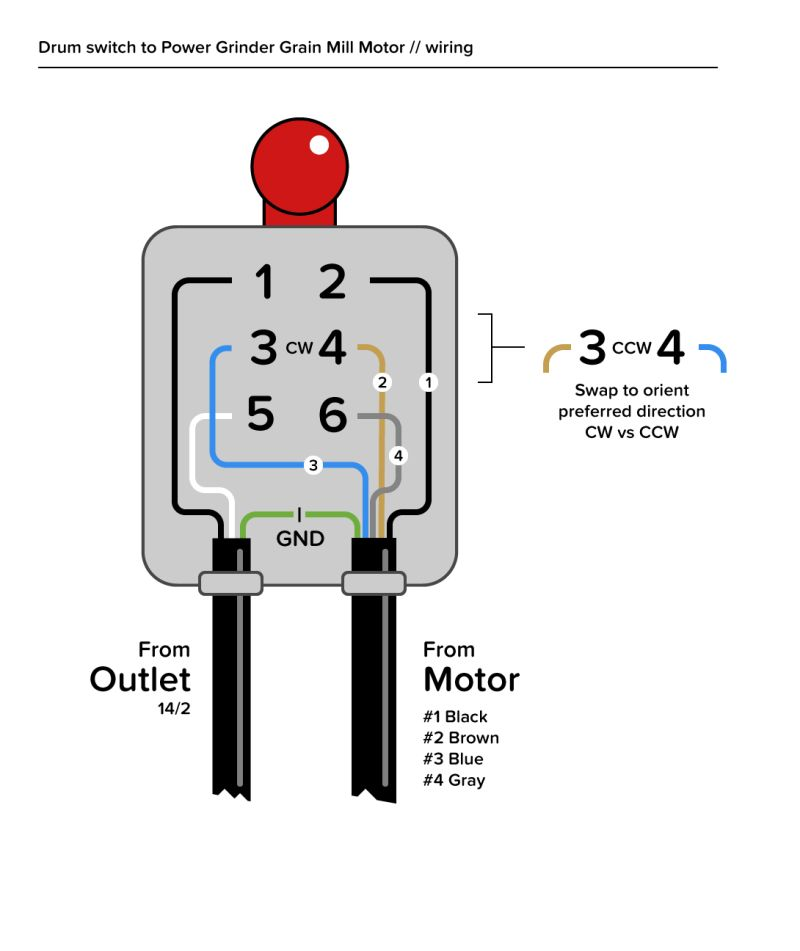 Fantastic Need Some Help Wiring A Motor To A Drum Switch Plz Wiring Digital Resources Remcakbiperorg