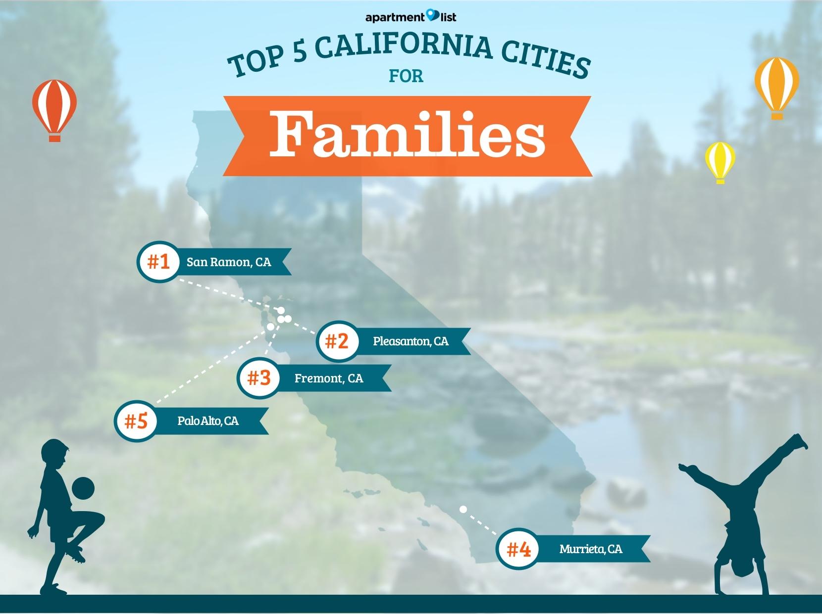 june 2016 california rent report apartment list