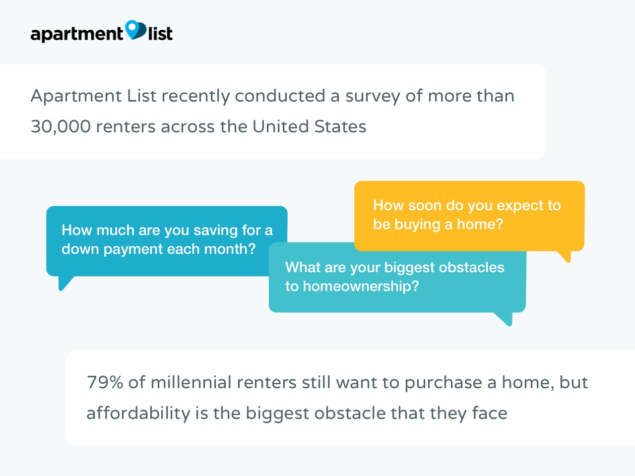 The Affordability Crisis: What Happens When Millennials Can't Afford To Buy  Homes?