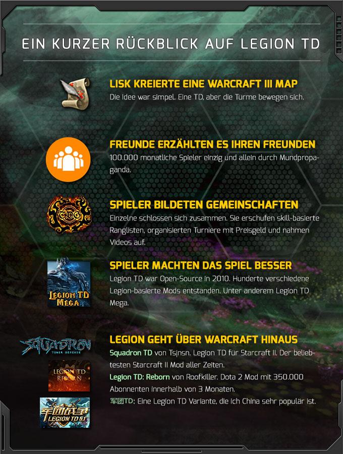 http://res.cloudinary.com/autoattack-games/image/upload/v1457043827/de-history_m9jwoz.jpg