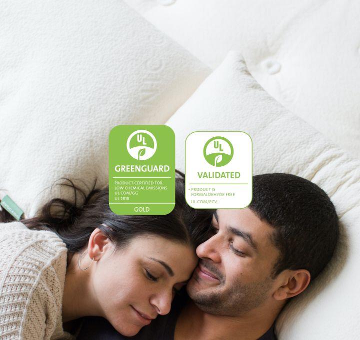 Avocado Greenguard Gold Formaldehyde Free Certified Chemical Free Nontoxic