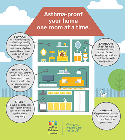How to Asthma-proof your home