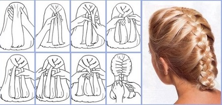 How to make French braids