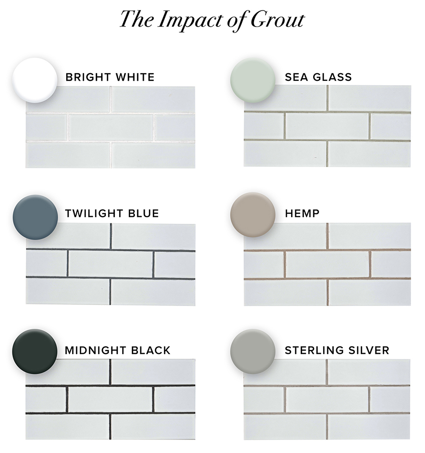 The Impact of Grout