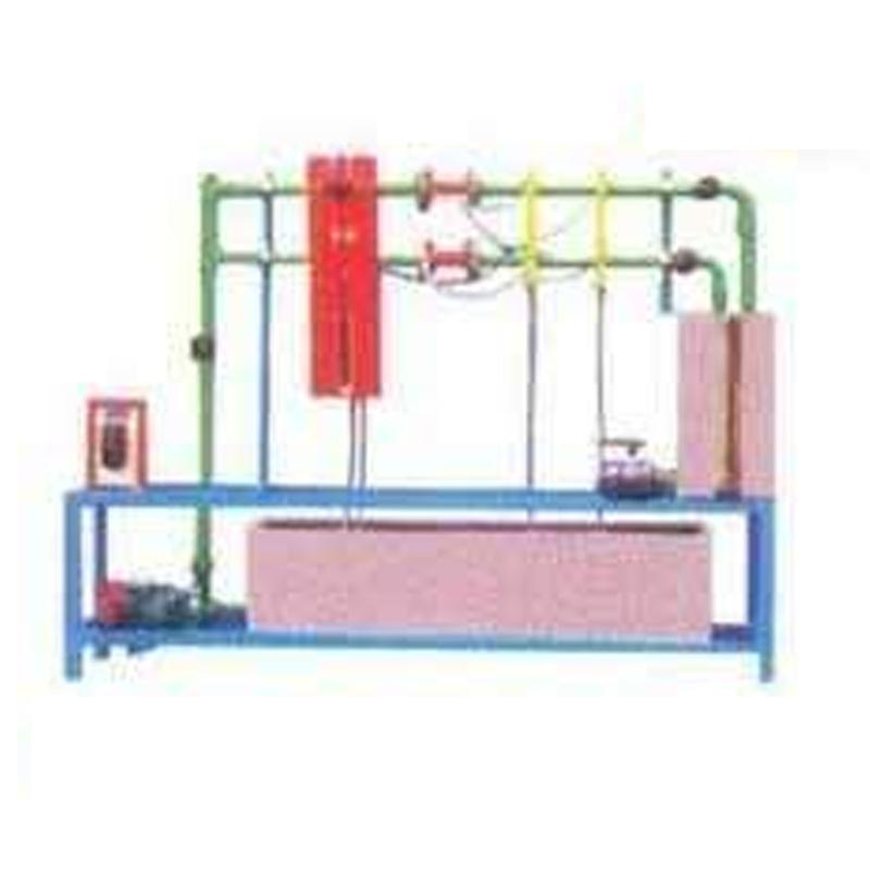 Venturi Meter & Orifice Meter