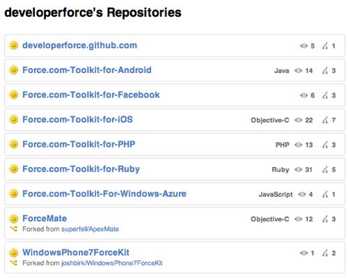 Github developerforce