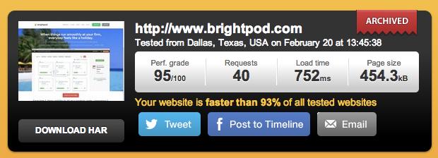 brightpod-page-speed