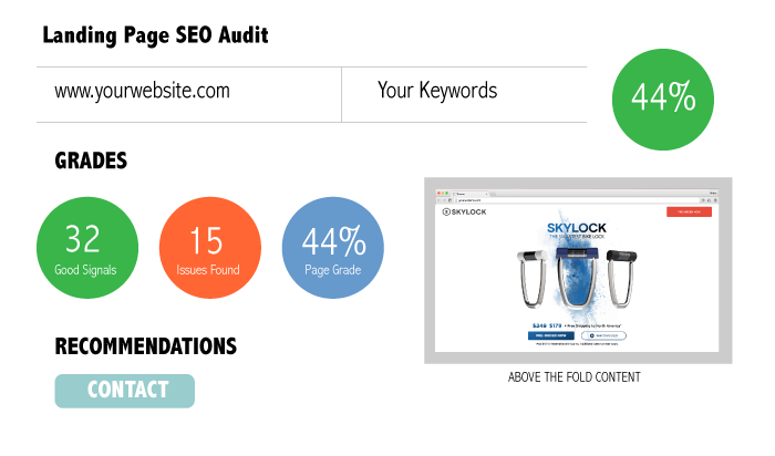 SEO Audit Your Website With Brands on Digital