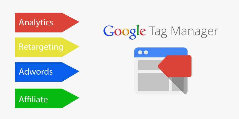Google Tag Manager Services