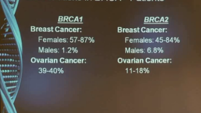 Breast Cancer Genetics - Risk Assessment Gail Hurt, RN MAEd, LPC, CGN