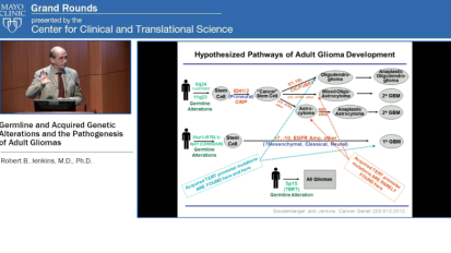 Grand Rounds: Germline and Acquired Genetic Alterations and the Pathogenesis of Adult Gliomas