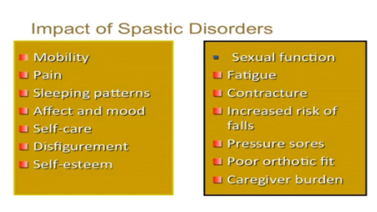 Overview of Medical Management of Spasticity