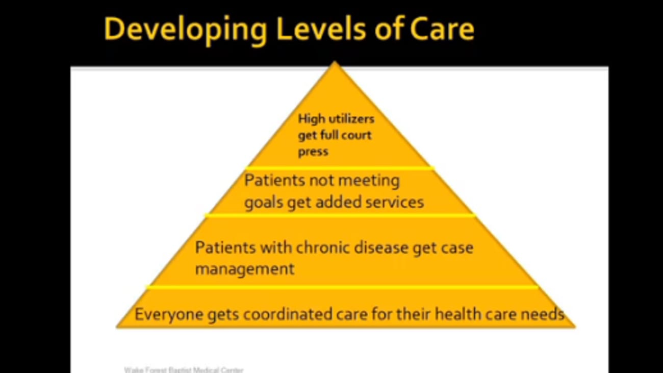 Family Medicine Patient-Centered Medical Home (PCMH) - Richard Lord, MD