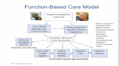 Palliative Care/Continuation of Care - Jeff Williamson, MD