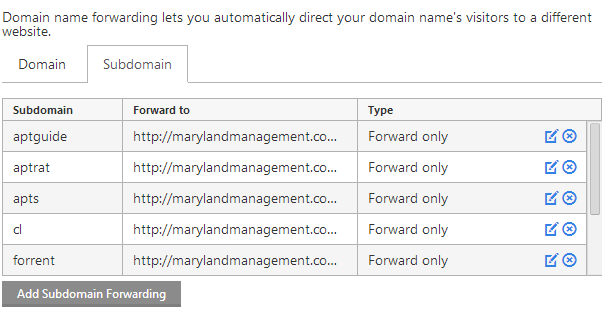 Subdomain Forwarding