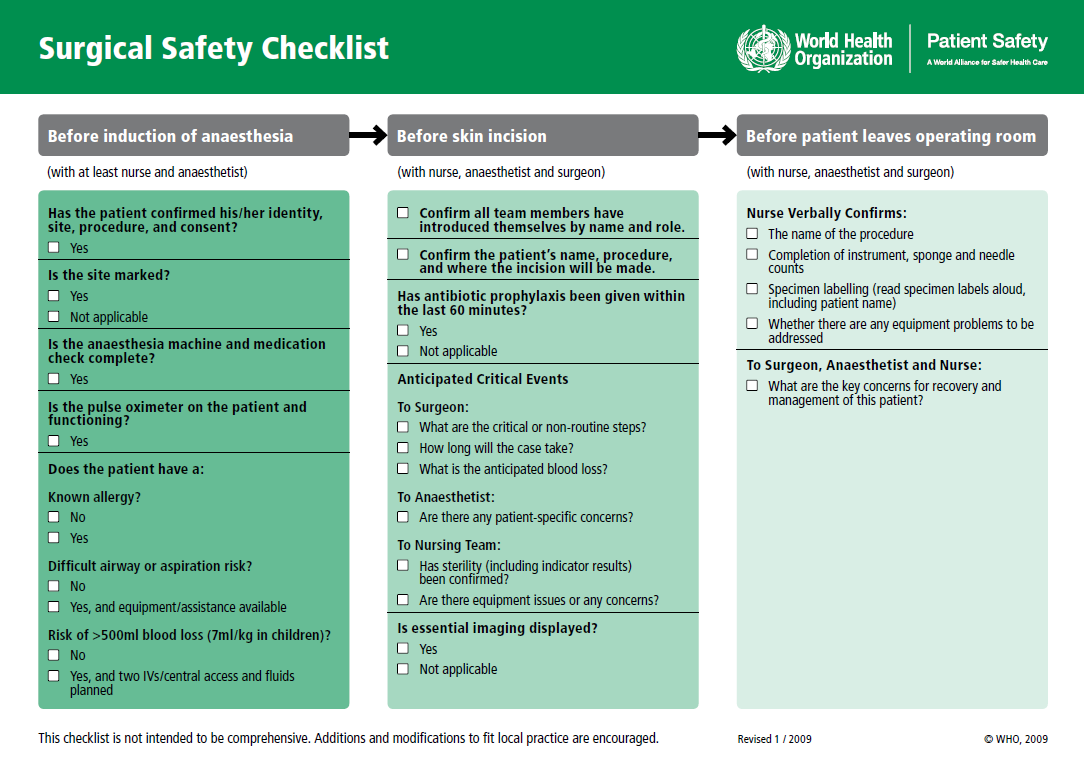 WHO Guidelines: 29 Ways to Prevent Surgical Site Infections