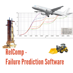 RelComp - Failure Prediction Software by Cenacle Research India Private Limited