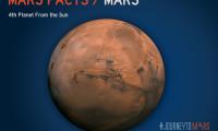 Fakta-fakta menarik Planet Mars yang Belum Kamu Ketahui