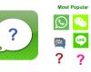 Instant Messenger Terpopuler Sampai Penghujung 201...