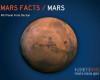 Fakta-fakta menarik Planet Mars yang Belum Kamu Ke...