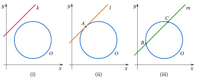 Matematika pembahasan dan contoh soal garis singgung lingkaran ccuart Images