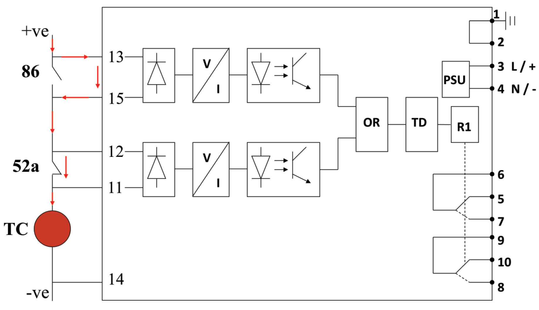 Electrical India Abb Circuit Breaker Wiring Diagram Power Fig 3 Post Close Supervison