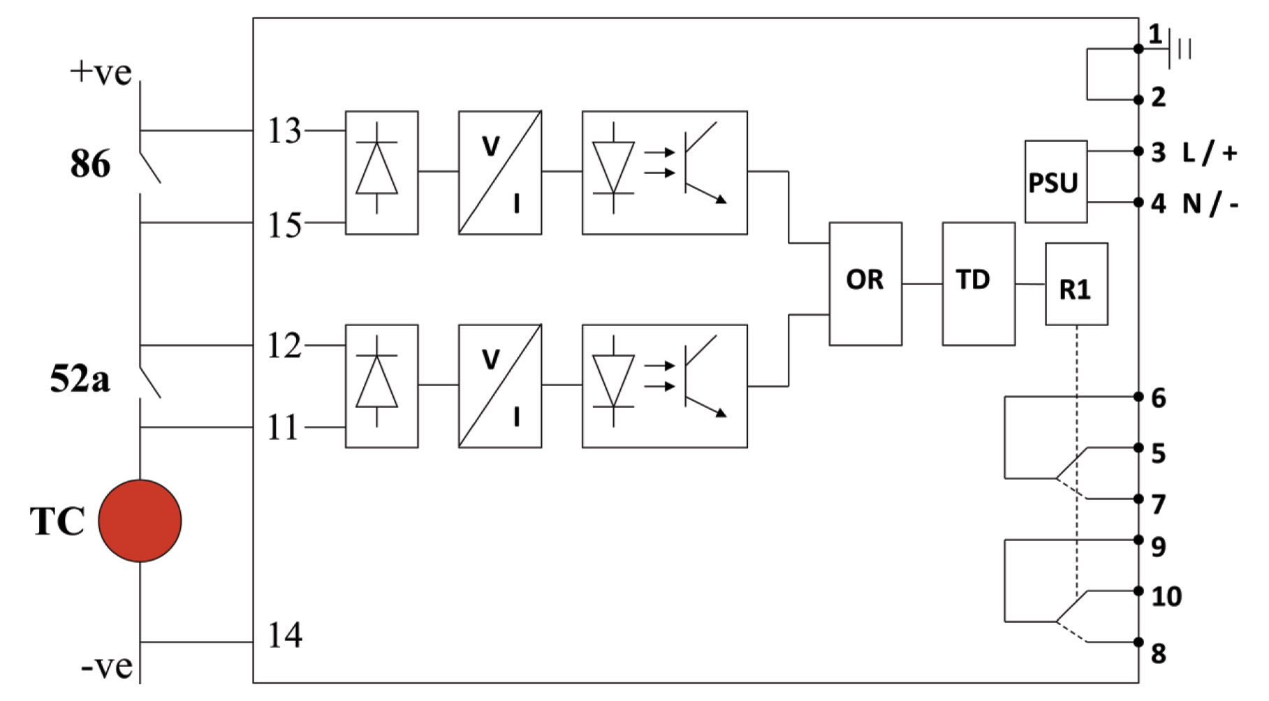 Electrical - Relay working principle video