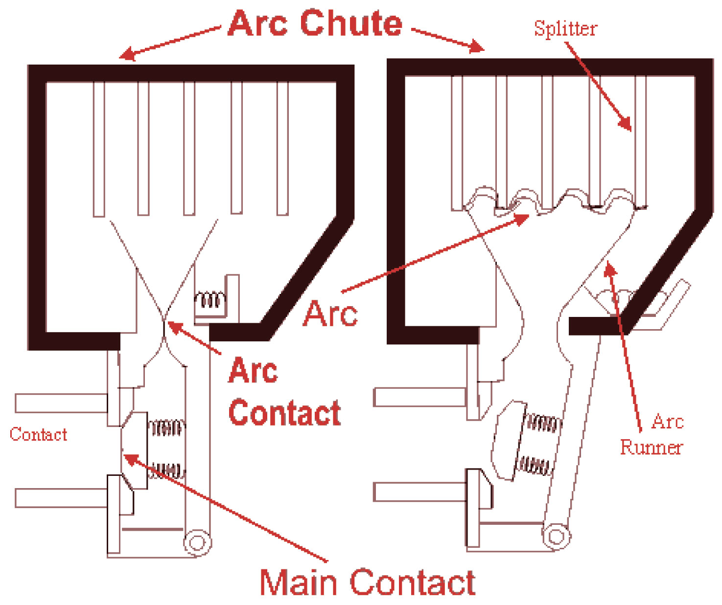 Air Circuit Breaker Wiring Diagram 34 Images Dc Schematic Of The Function A