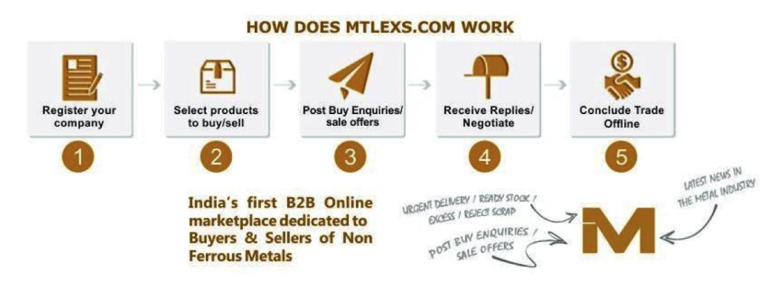online advertising agency mtlexs1