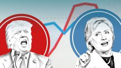 US Election poll tracker, 2016