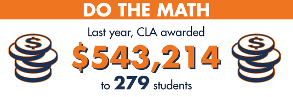 Do the math. Last year CLA awarded $500,000 to 279 students