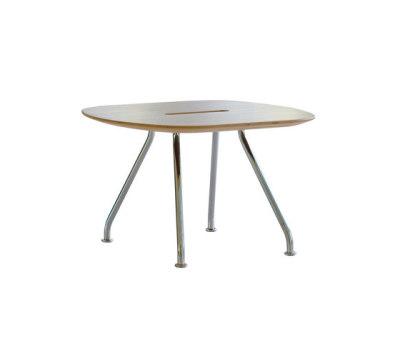 RBM Sweep Table 1680-30 by SB Seating