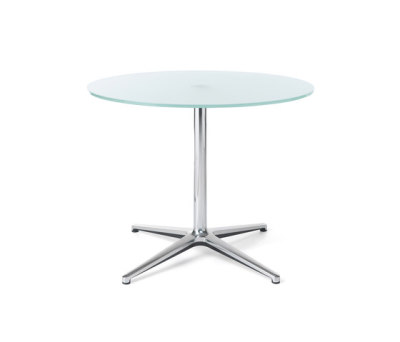 Table SF30 by PROFIM