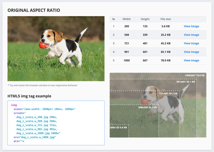 Calculate responsive image width values of original aspect ratio