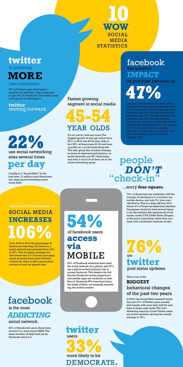 Social media marketing company in pune