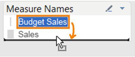 Budget Sales