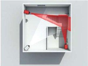 Cámara térmica seguridad en interiores