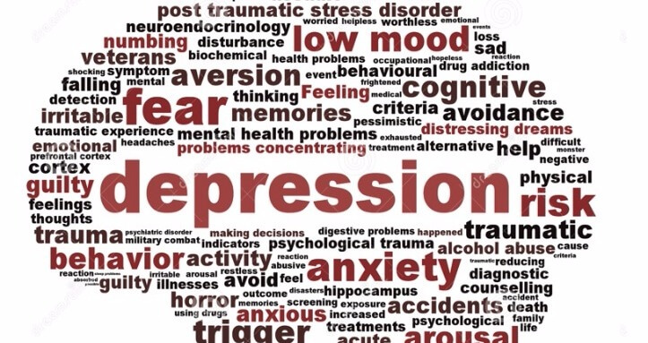 Tratamento Ortomolecular para a Depressão