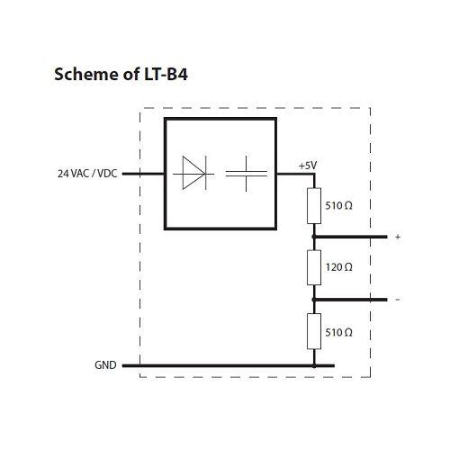 LT-B4 Scheme