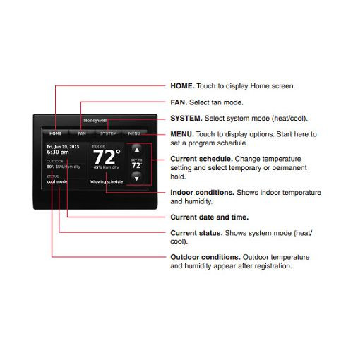 Th9320wfv6007 Honeywell Thermostats