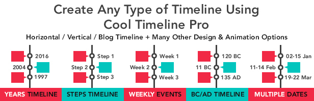 cool timelines