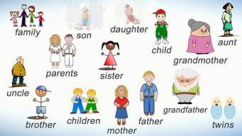 Члены семьи на английском