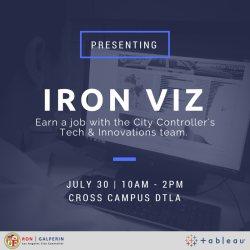 City of Los Angeles: Iron Viz Competition @ Cross Campus Downtown LA