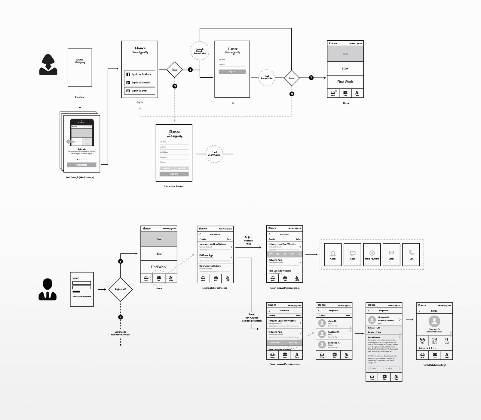 Elance Mobile Concept