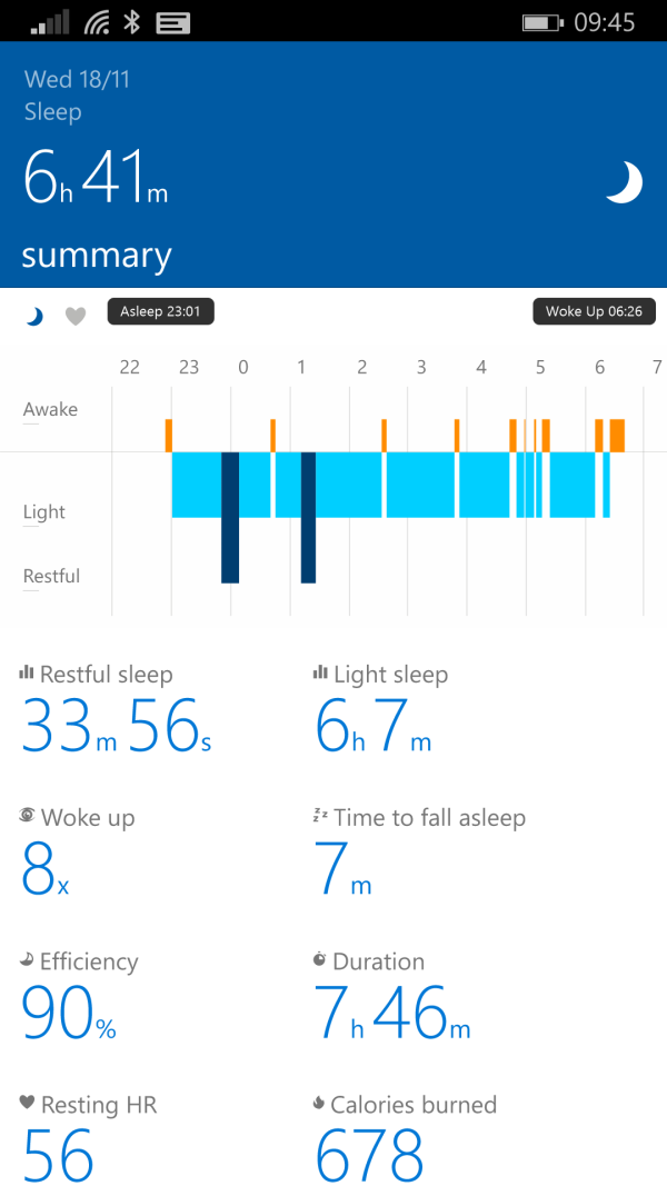 Sleep tracking results.